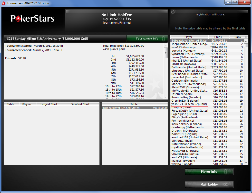 pokerstars sunday million 5th